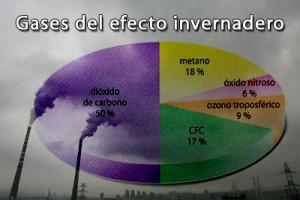 gases_efectoinvernadero